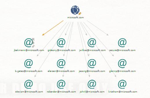 Et nous avons obtenu un tas d'adresses e-mail.