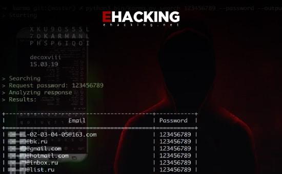 Comment identifier les adresses e-mail piratées de l'entreprise à l'aide de Maltego et HaveIbeenPawned