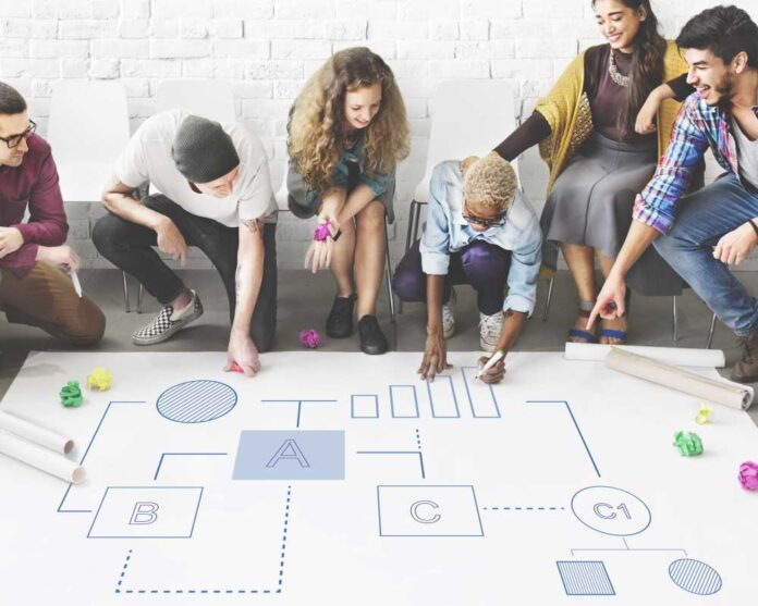 équipe Agile Workflow