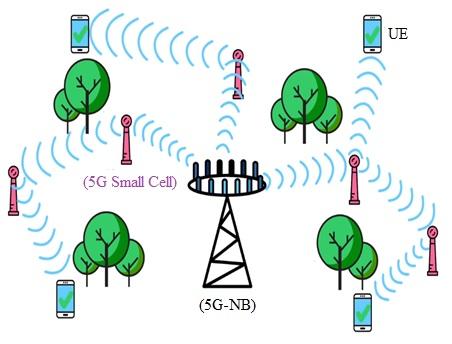 Cellules réseau 5g